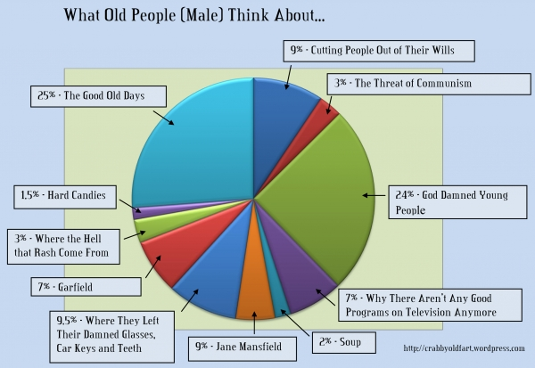 what-old-people-think-about1