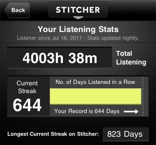 Stitcher4003hours